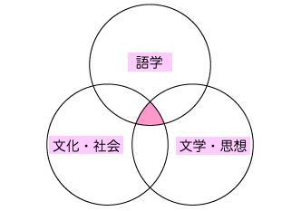 基本コンセプト図1