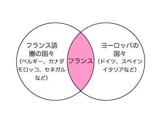 基本コンセプト図2