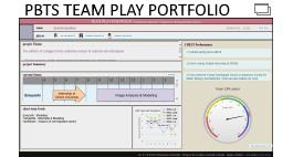 Team Play Portfolio